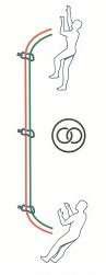 Cuerdas Gemelas