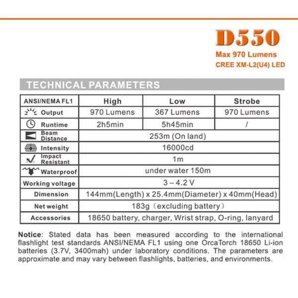 foco D550 orcatorch6