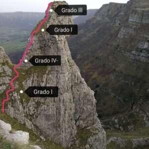 escalada pico fraile vizcaya
