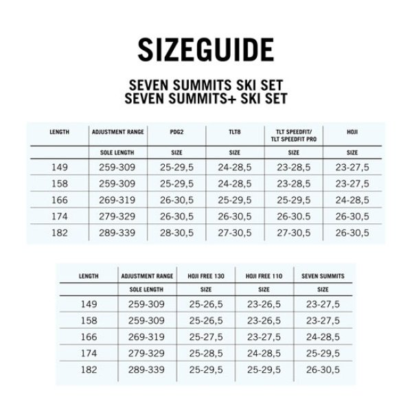 seven summit set dynafit4